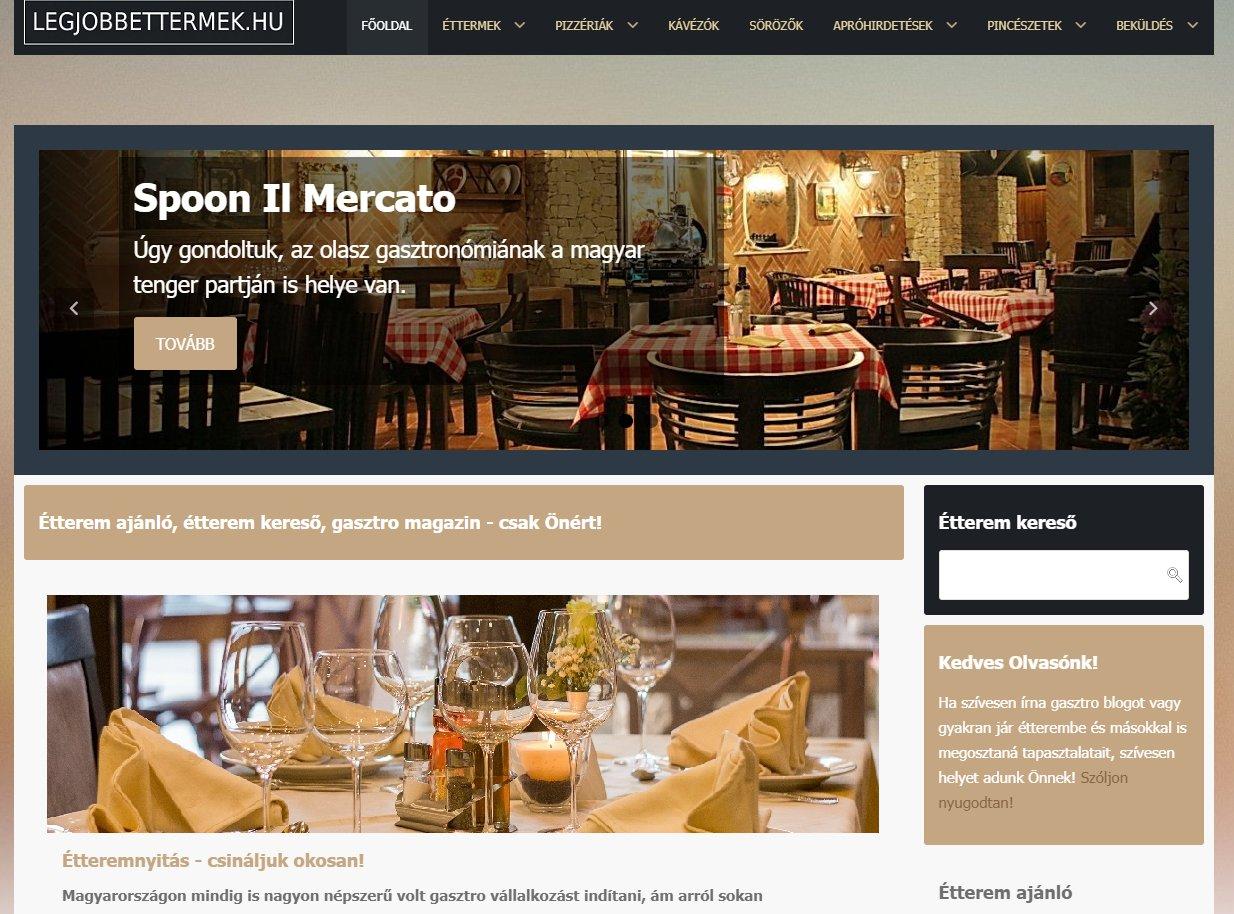 Legjobb étterem Budapest